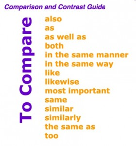 Compare and contrast essay transitional words