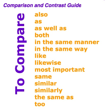 transition words contrast comparison essays