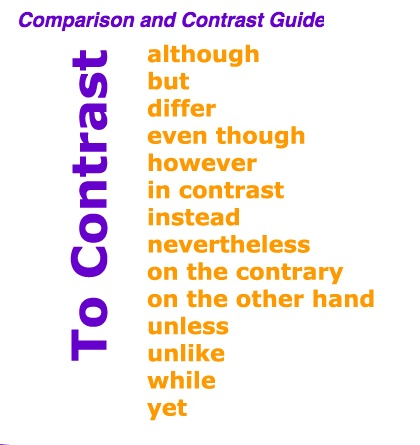 compare and contrast linking words for essays