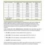Ohio EdChoice Expansion Window Open - 2021-2022 Renewal Scholarships